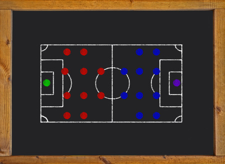 Football field with 4-4-2 formation on blackboard photo