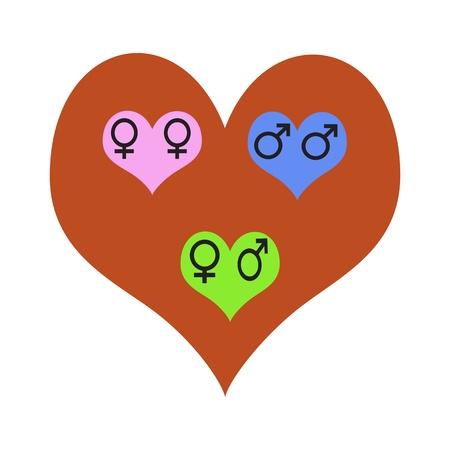 Heterosexuality and homosexuality