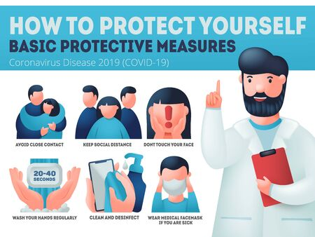 Coronavirus COVID-19 preventions. Caucasion doctor explain protection measures. Infographics banner, wear face mask, wash hands, desinfect.