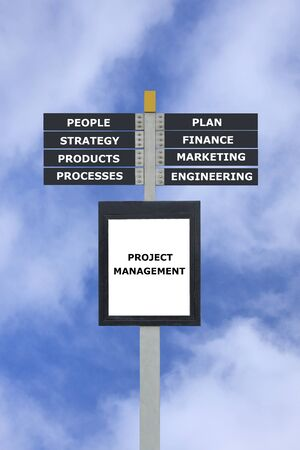 Management concept signpost