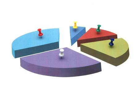 Cirkeldiagram van marktsegmentatie