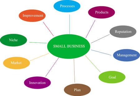 small business: Small business strategy