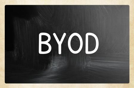 apporter: BYOD concept - apporter votre propre appareil