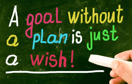 setting goals: goal concept