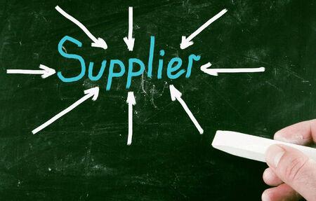 supplier: supplier concept