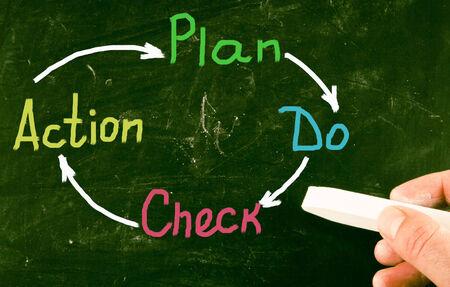 plan de accion: concepto de plan de acci�n
