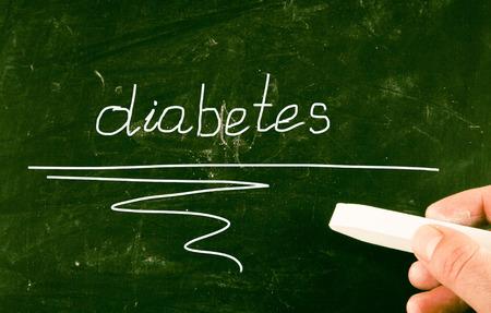 gestational: diabetes concept