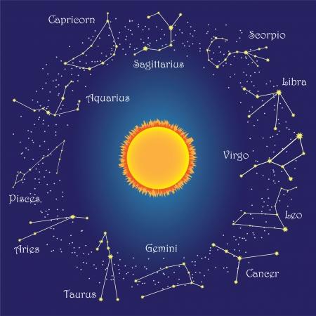 astrologie: Kreis mit Sternzeichen Konstellationen um Sonne am Himmel Illustration