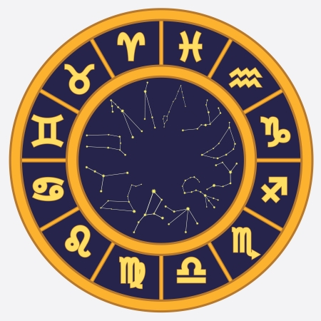 zodiac constellations: Circle with twelve zodiac signs and zodiac constellations.