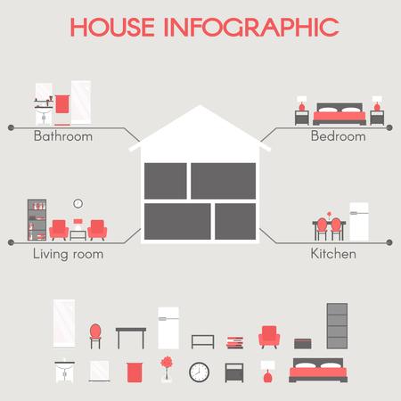 infographique House. chambres maison moderne notion avec chambre, salle de bains, salon et cuisine. éléments de meubles isolés. Flat illustration vectorielle de style.