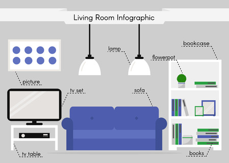 Living room infographic. Bookcase, sofa, tv table, tv set, lamps and decoration.