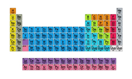 Periodic Table of the Elements Stock Photo - 20420090