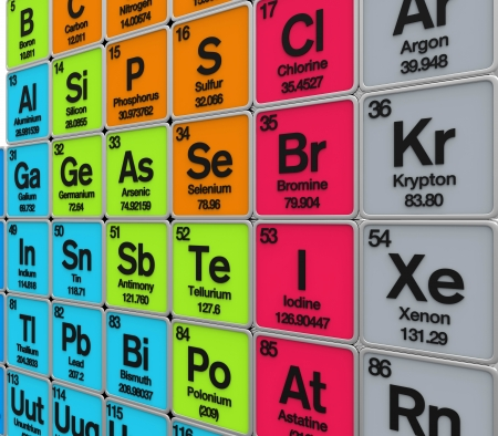 school table: Periodic Table of the Elements