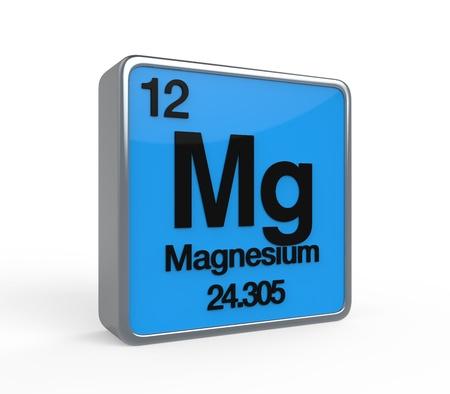 noble gas: Magnesium Element Periodic Table