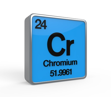 Chromium Element Periodic Table photo
