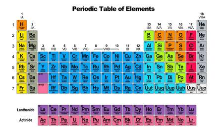 Periodieke systeem der elementen Stockfoto
