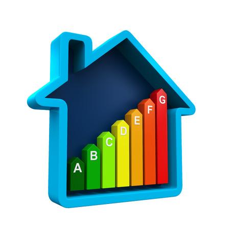 house energy: Energy Efficiency Levels