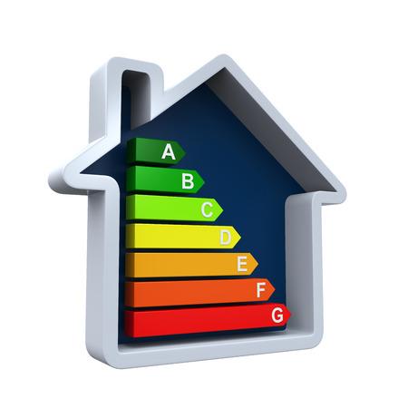 energy ranking: Energy Efficiency Levels