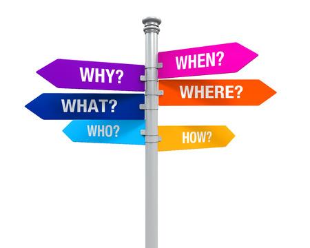 質問の言葉と記号方向