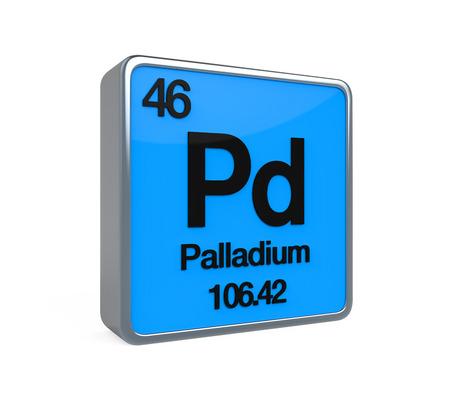 Palladium Element Periodic Table