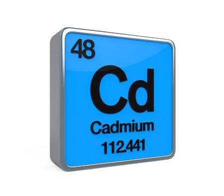 isotope: Cadmium Element Periodic Table
