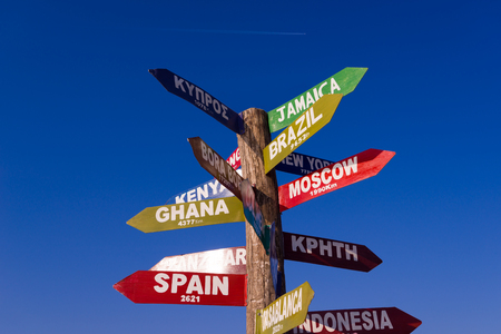 Milestone  showing distances to major cities.