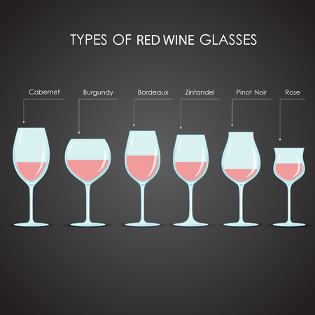 copa de vino: tipos de vasos de vino tinto, una excelente ilustración vectorial, EPS 10