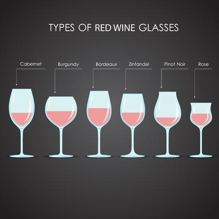 vinho: tipos de vidros de vinho vermelho, excelente ilustração do vetor, EPS 10