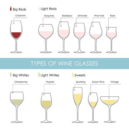 Set van soorten wijn en glazen rode en witte mousserende dessertwijn Stock Illustratie