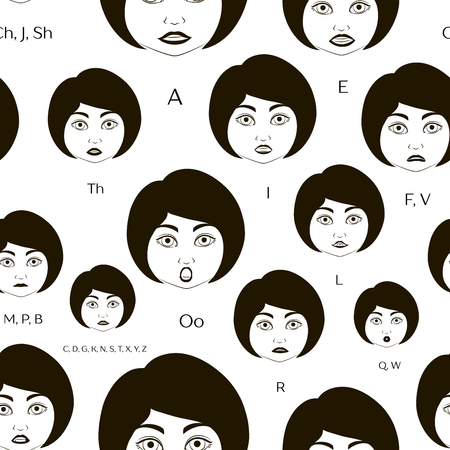 wacky: Set of Character Lip-Sync pattern. Mouth reference. Vector illustration