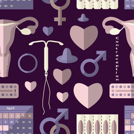 Anticonceptie Dag vast patroon