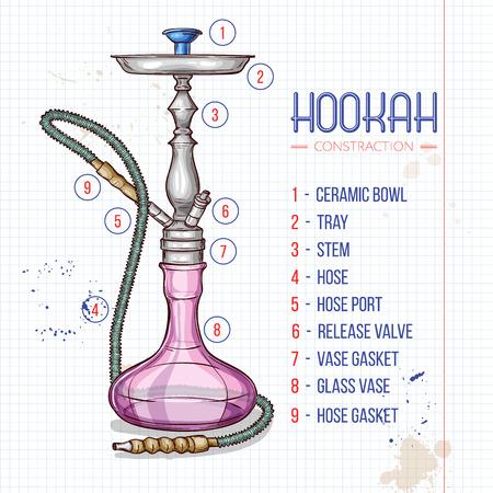shisha: Vector hand drawn hookah