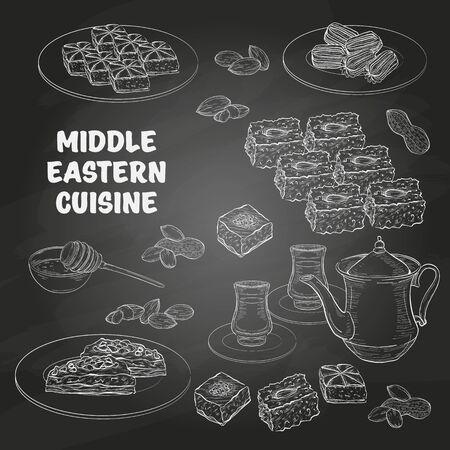 Middle Eastern sweets and tea, baklava, basbousa, balah el sham, birds nest, knafeh