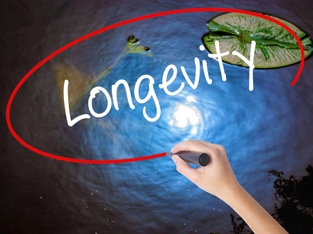 longevity medicine: Woman Hand Writing Longevity  with marker over transparent board. Isolated on nature. Business concept. Stock Photo