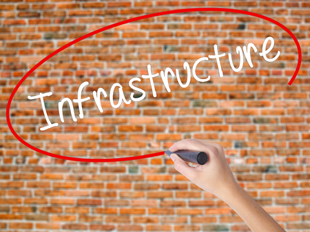 electricity export: Woman Hand Writing Infrastructure  with black marker on visual screen. Isolated on bricks. Business concept. Stock Photo