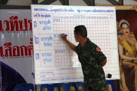 MUANG, MAHASARAKHAM - AUGUST 28 : Unidentified officer is counting vote village headman on August 28, 2012 at village hall, Ban Dong Noi, Wang Nang, Muang, Mahasarakham, Thailand. Stock Photo - 15079690