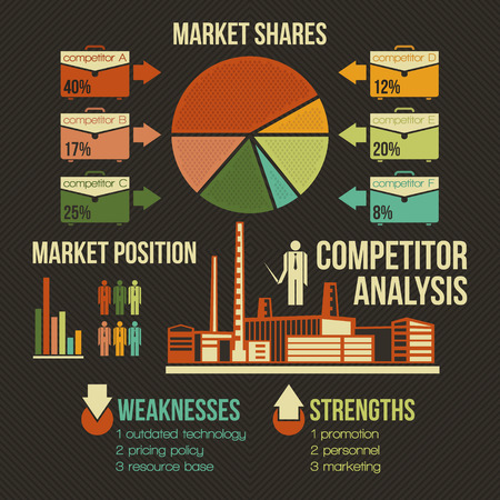 competitor: Competitor analysis  infographics template in retro style