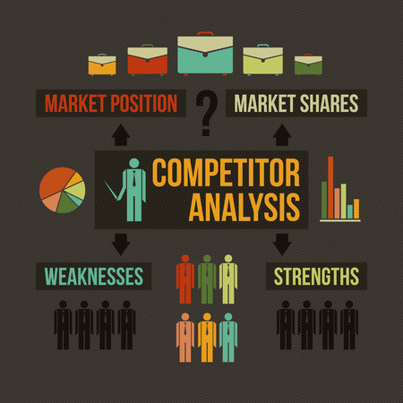 competitor: Competitor analysis  infographics, varicolored, flat style