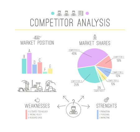 competitor: Competitor analysis  infographics in thin line style. Print on white background