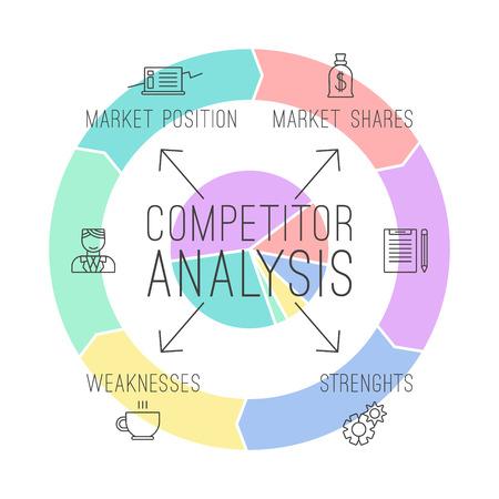 Concurrentie-analyse infographics in dunne lijn stijl. Afdrukken op een witte achtergrond
