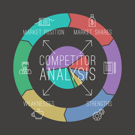 competitor: Competitor analysis  infographics in thin line style. Print on black background