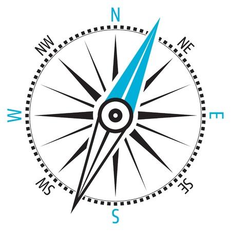 kompas: Větrná růžice, kompas