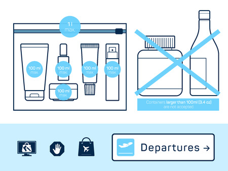 with liquids: Liquids in carry-on baggage. Airport rules. Vector icons