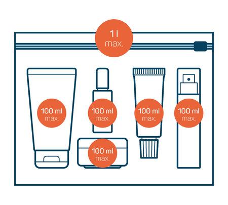 liquido: Los líquidos en el equipaje de mano. Reglas de aeropuerto. Iconos del vector
