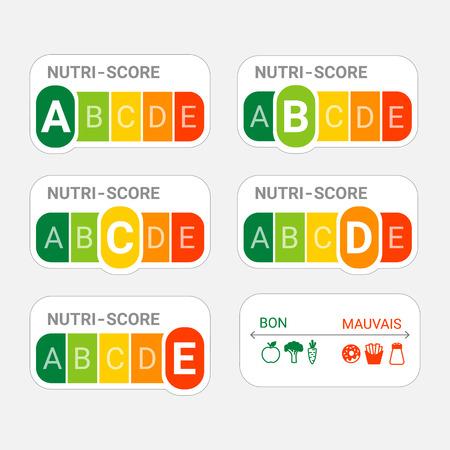 5-kleuren voedingsetiket. Nutri-Score systeem in Frankrijk.