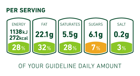 Nutrition facts label. Template for packaging Illustration
