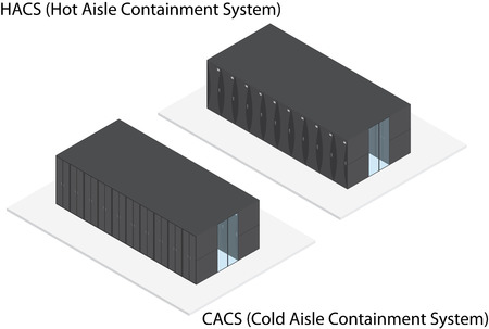 datacenter: data center with containment system HACS and CACS