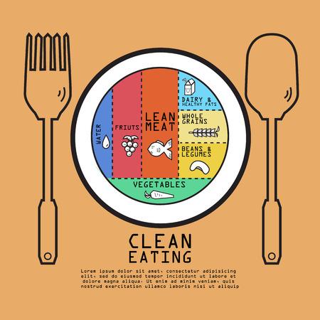 clean eating volume design