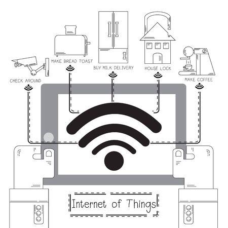 everywhere: internet of things everywhere
