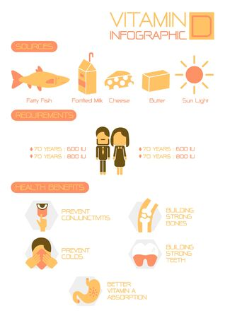 d: Benefits of Vitamin D info graphic earth tone design Illustration